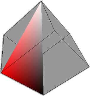 Red Hue in Cube