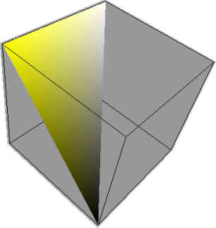 Yellow Hue in Cube